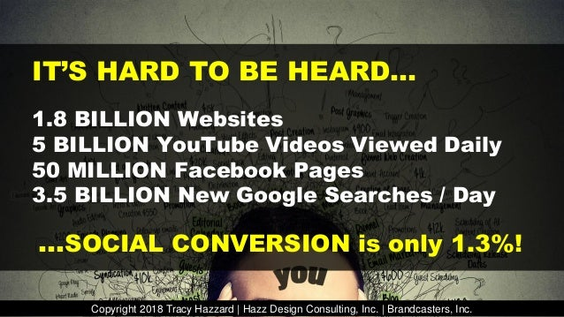 Monetization Marketing - Content to Commerce Business Model Slide 3