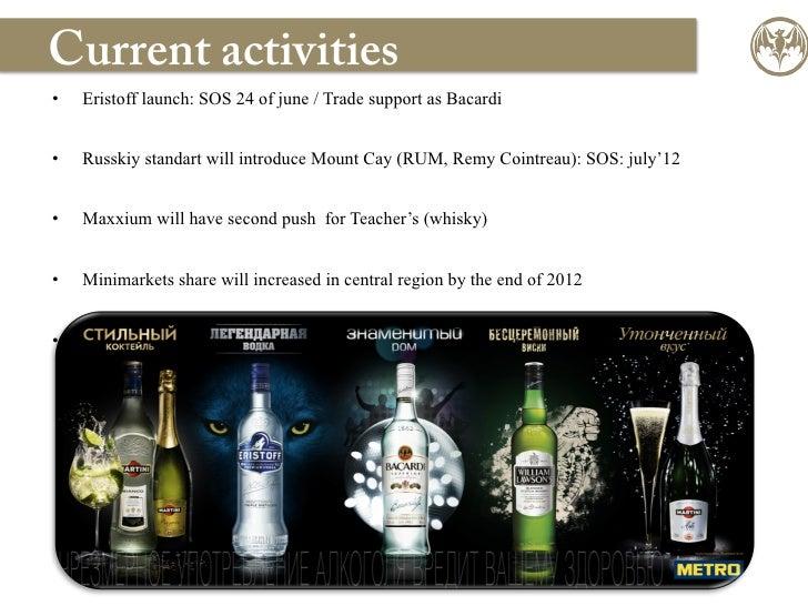 151 bacardi rum and kush - 3 part 8