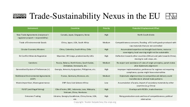 Trade-Sustainability Nexus in the EU Instrument Countries Priority Potential Displacement Effect New Trade Agreements (rec...