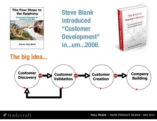 Rapid Product Design Using Lean UX Methods [Tradecraft : May 2014] Slide 21