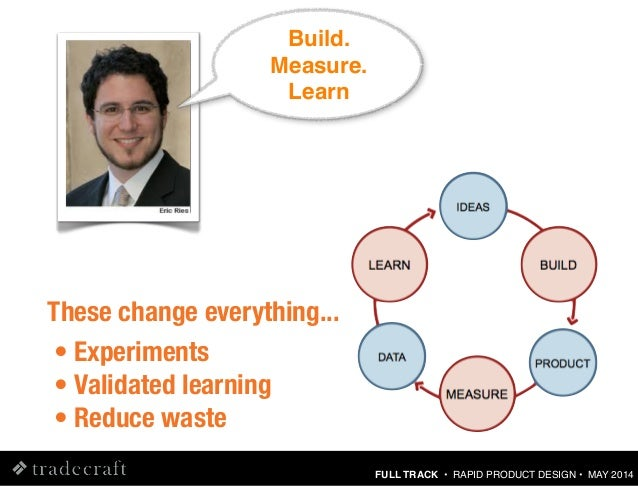 Rapid Product Design Using Lean UX Methods [Tradecraft : May 2014] Slide 22