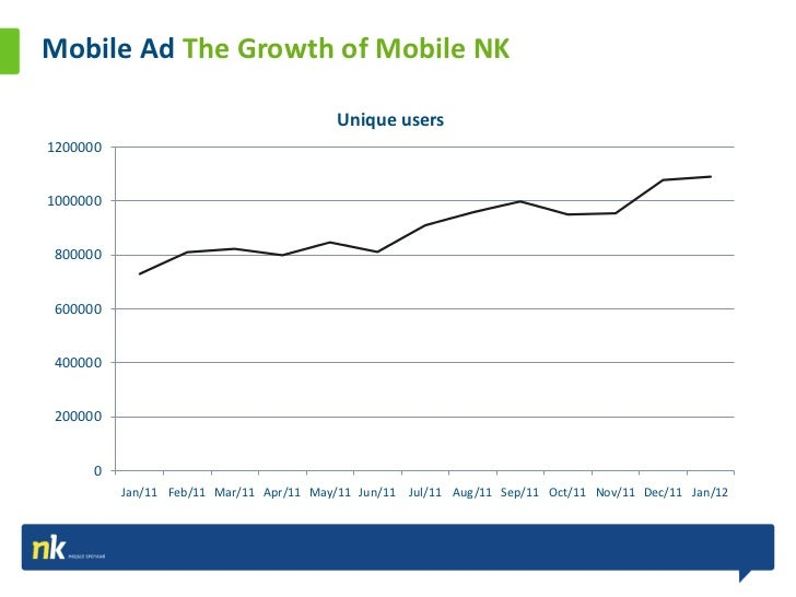 Mobile NK      Mobile coupons  Itsare planned to start       not just a standard      at the end of the first       advert...