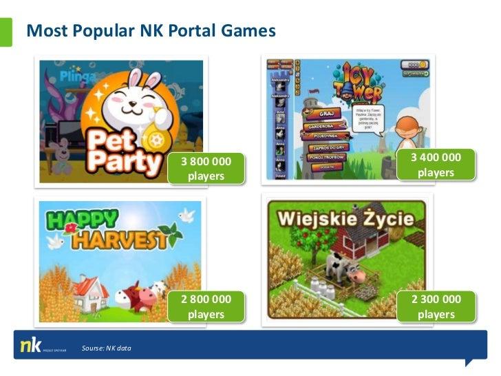 Most Popular Commercial Games                   Jazda Próbna z Play              Świat Danio                More than 1 10...