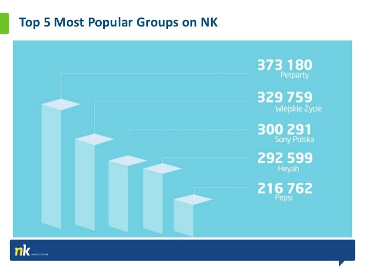 Sources of NK income
