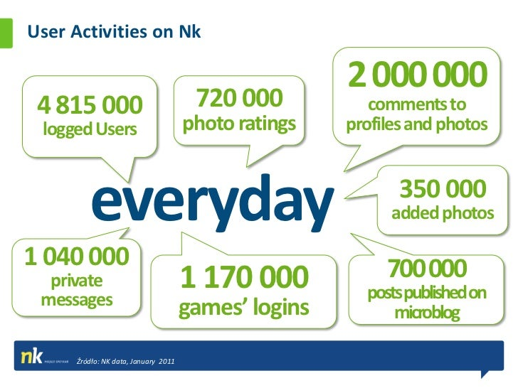 Stable Reach of NK.pl                                                            Number of Real Users                   14...