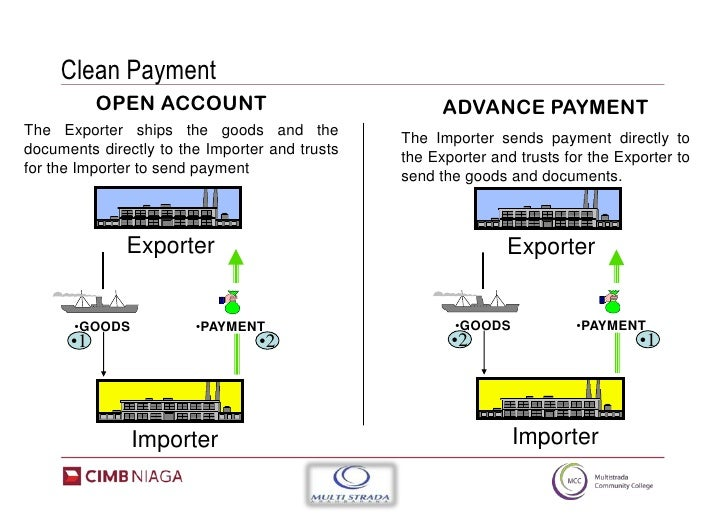 international trade payment finance practice Commercial letters of credit, the most frequent method of payment for goods in international trade transactions, have frequently been described as the lifeblood of.