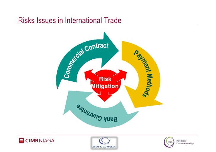 political risks for international trade Journal of political risk, vol 3, no 4, april 2015 by vishrut kansal abstract the paper is aimed at presenting a conceptual analysis of the political risk that.