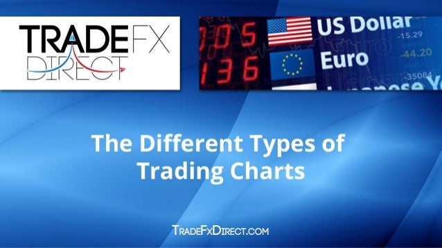 Different types of option trades