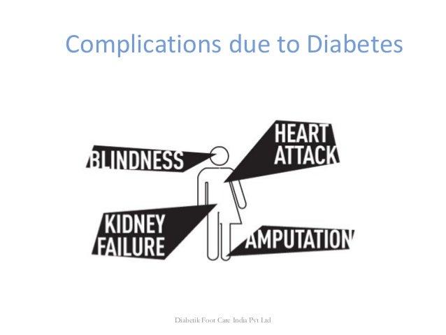 Complications due to Diabetes Diabetik Foot Care India Pvt Ltd