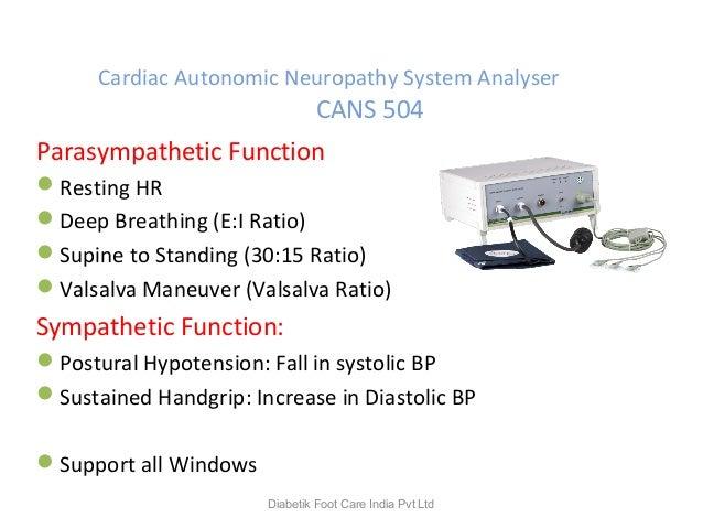 Cardiac Autonomic Neuropathy System Analyser CANS 504 Parasympathetic Function Resting HR Deep Breathing (E:I Ratio) Su...