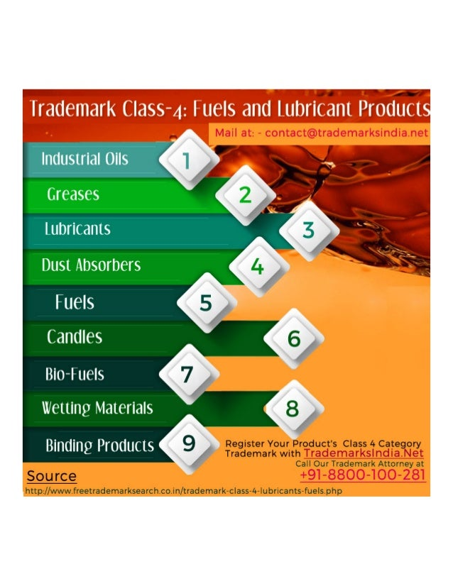 Trademark Class-4-Fuels-and-Lubricant-Products