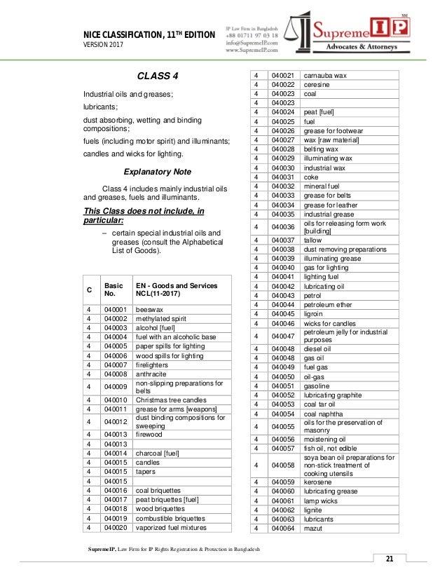 Trademark Classification 11th Edition 2017