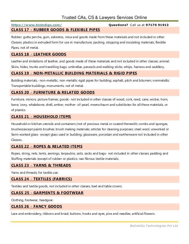 Trademark classification india