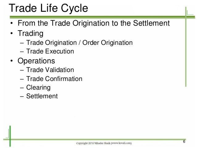 Futures options trade life cycle