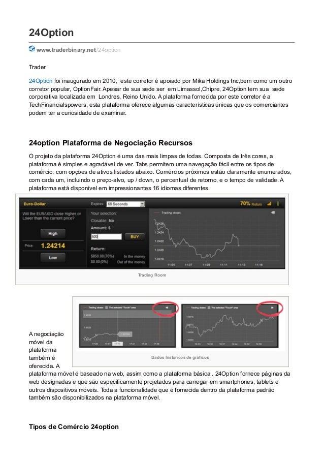 Trading Room Dados históricos de gráficos 24Option www.traderbinary.net/24option Trader 24Option foi inaugurado em 2010, e...