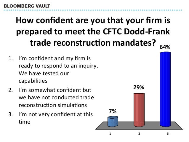 Cftc trade options faq