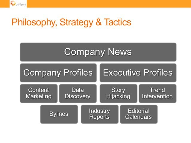 Philosophy, Strategy & Tactics Company News Company Profiles Content Marketing Data Discovery Bylines Executive Profiles S...