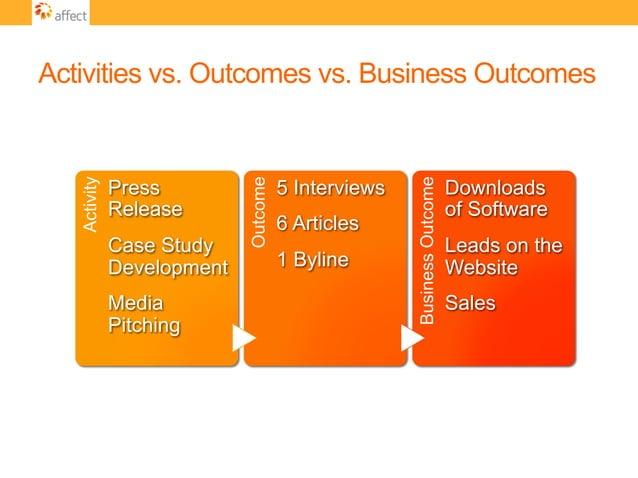 Activities vs. Outcomes vs. Business OutcomesActivity Press Release Case Study Development Media Pitching Outcome 5 Interv...