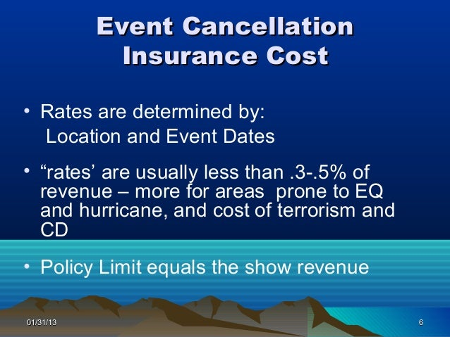 Image Result For Insurance Total Lossa