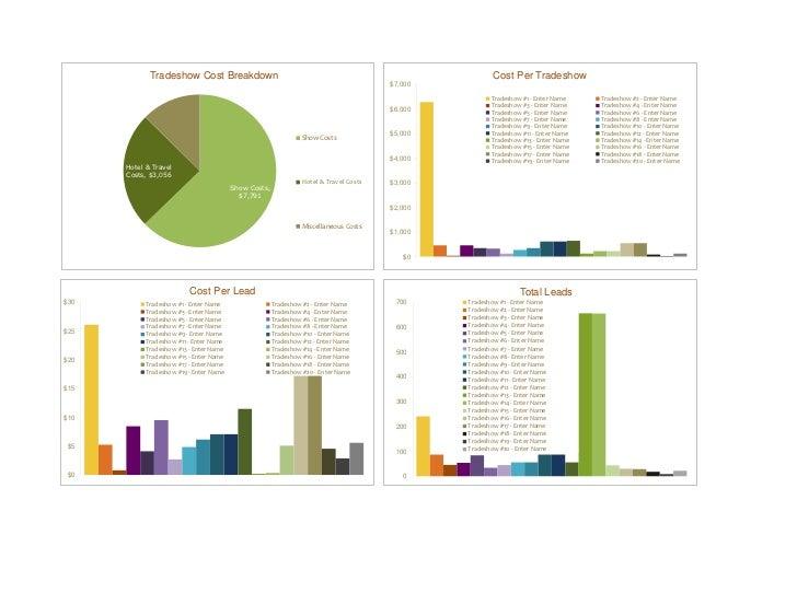 Tradeshow Cost Breakdown                                                                   Cost Per Tradeshow             ...