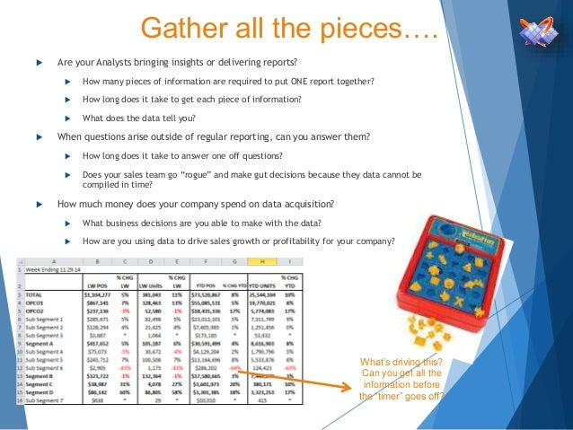 Gather all the pieces….  Are your Analysts bringing insights or delivering reports?  How many pieces of information are ...