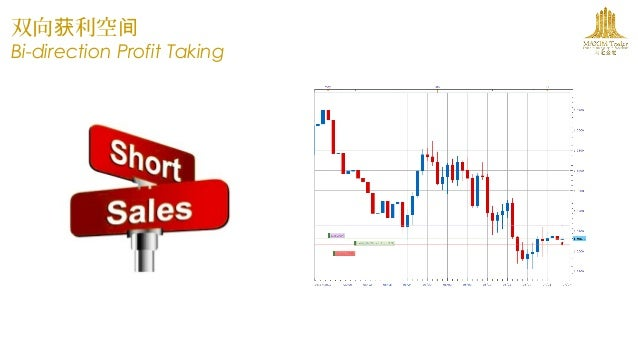 Forex investment plans