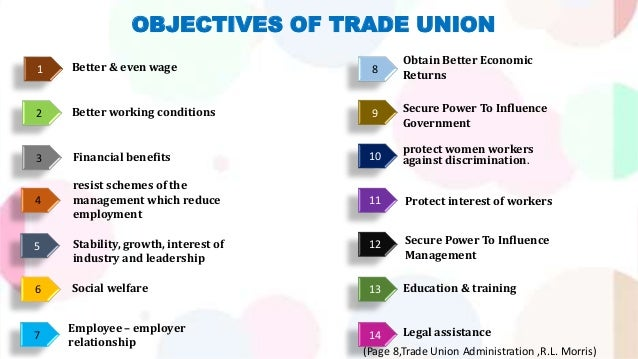 trade union functions fraternal functions Business and trade associations  not-for-profit trade association  small trade associations across the city formed into the mechanics' union of trade.