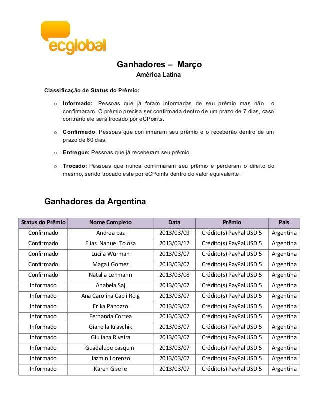 Ganhadores – Março                                             América Latina        Classificação de Status do Prêmio:   ...