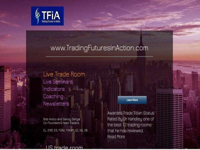 New share trading indicators