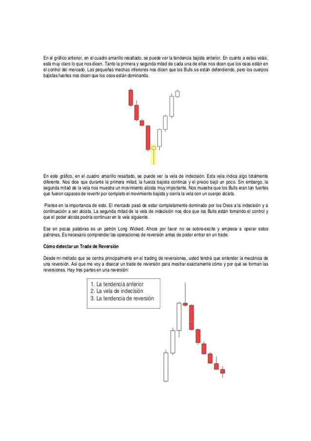 Dominando forex blog