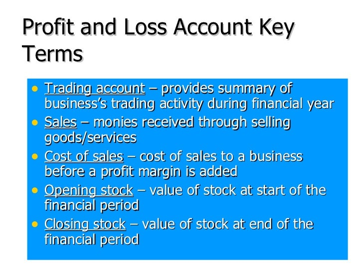 Option trading profit and loss
