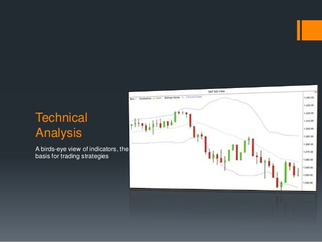 Trading with options ppt