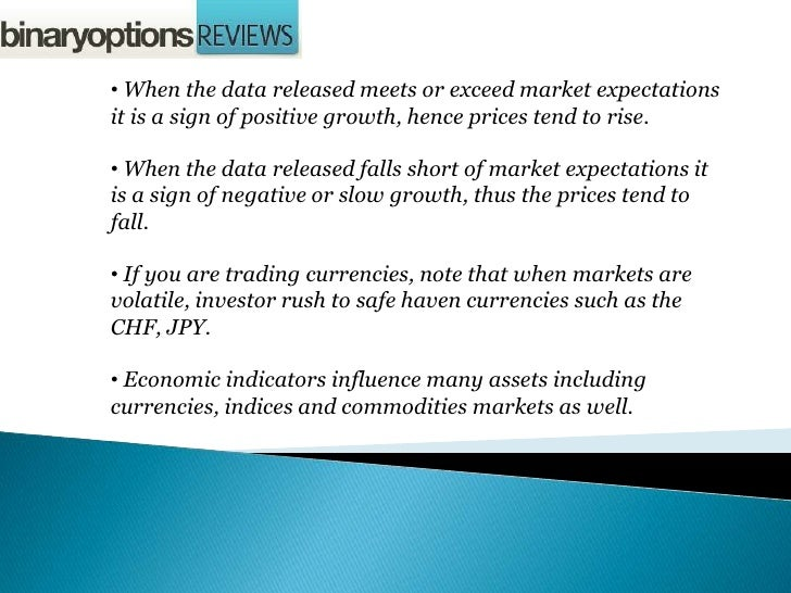 binary options leading indicators newspaper