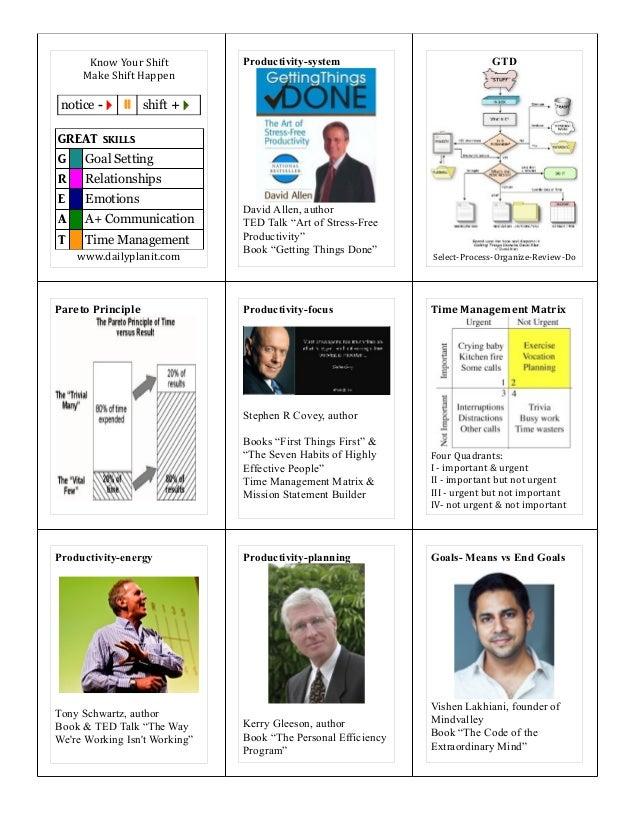 GTD Select-Process-Organize-Review-Do Time Management Matrix Four Quadrants: I - important & urgent II - important but not...