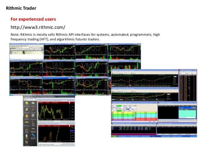 Best forex trader software