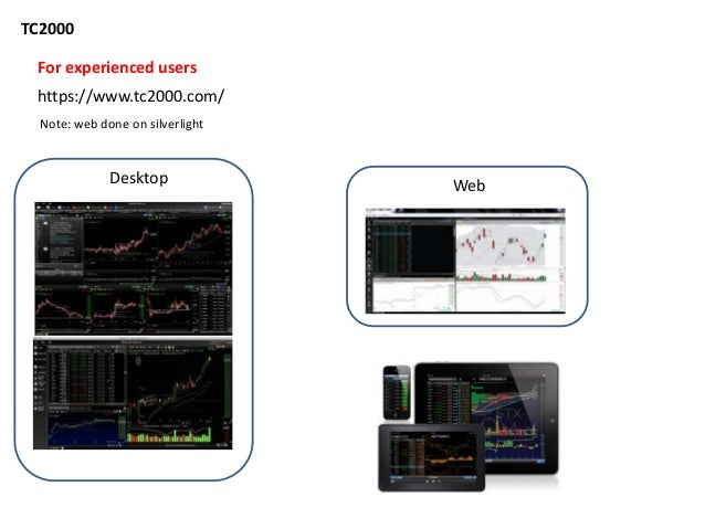 Trading Platforms UI Clients Overview
