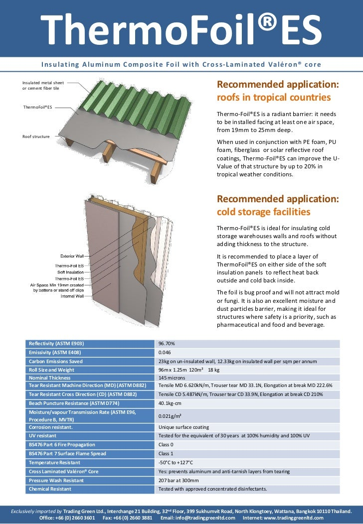 Apollo insulation aluminum composite foils catalog