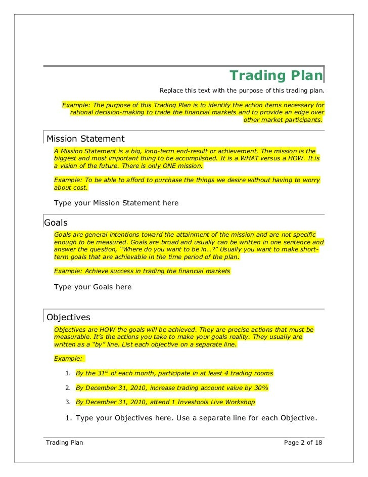 Trading plan for Options trading plan template