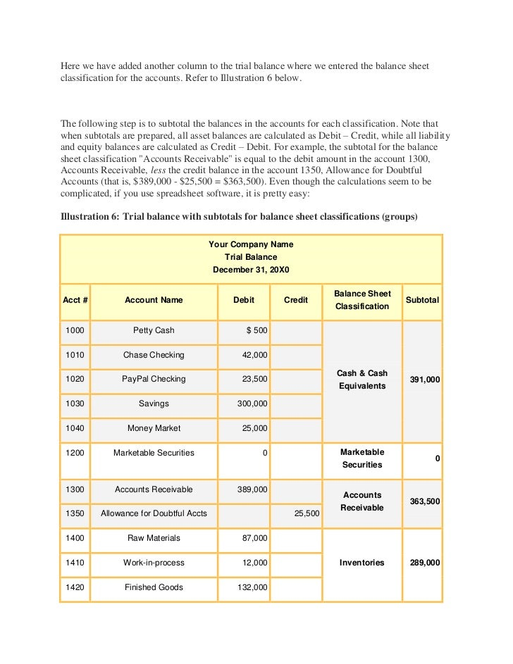 Six Column Trial Balance Worksheet : Trading pl and balance sheet
