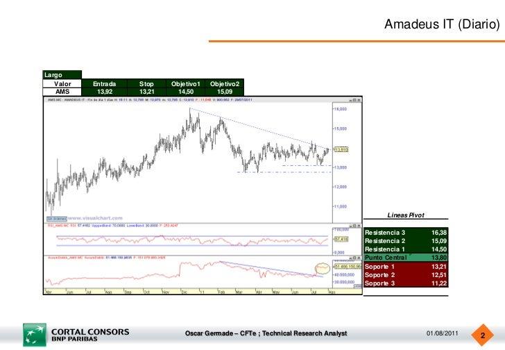 Cortal Consors - Ideas de Trading Semanales - 1 de agosto Slide 2