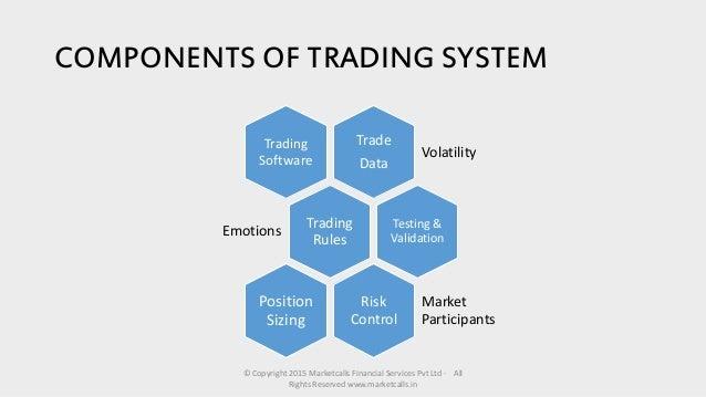 Trading system tutorial