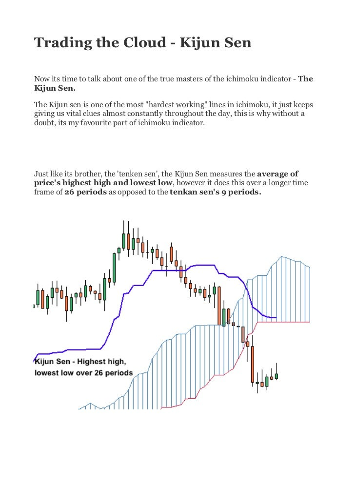 Trading the Cloud - Kijun SenNow its time to talk about one of the true masters of the ichimoku indicator - TheKijun Sen.T...