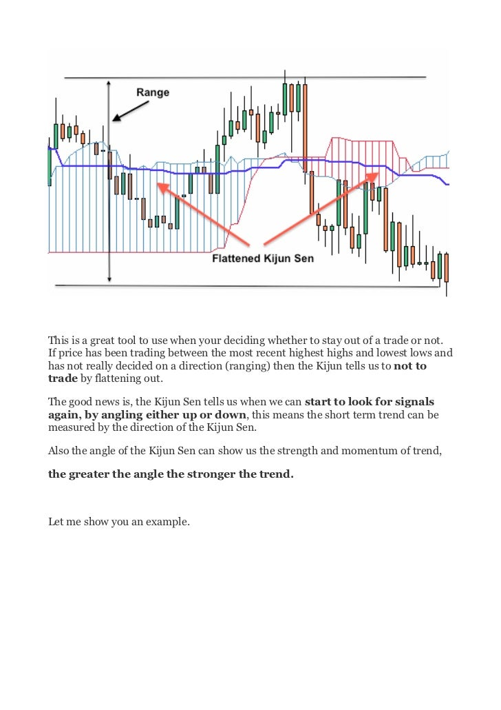 Trading the cloud - Kijun Sen Slide 3
