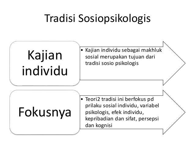 Tradisi Sosiopsikologis  • Kajian individu sebagai makhluk  sosial merupakan tujuan dari  tradisi sosio psikologis  Kajian...