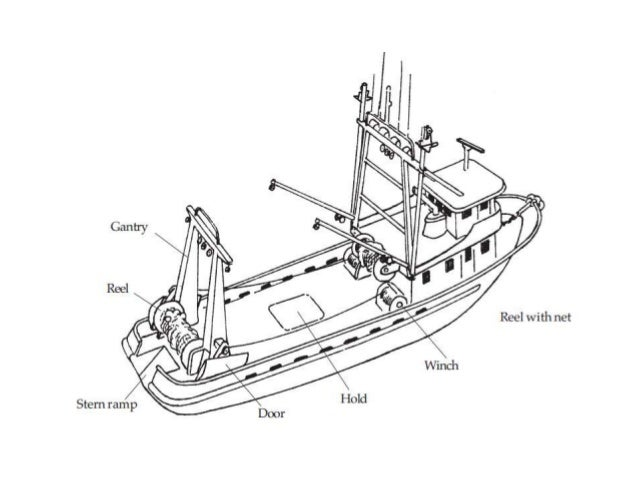 Traditional And Modern Fishing Crafts