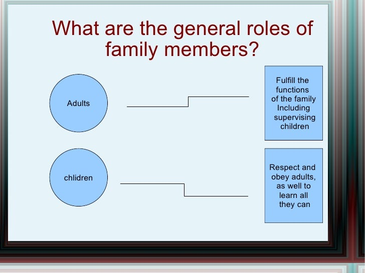 Traditional and non tradition roles of males and females Slide 2