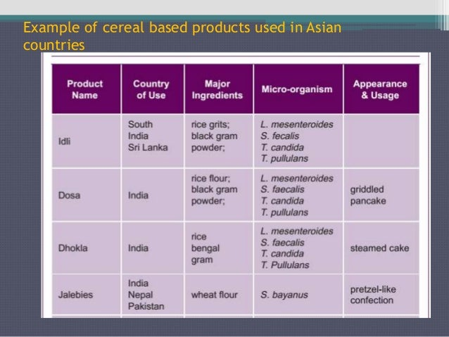 Traditional Fermented Foods Of Asia