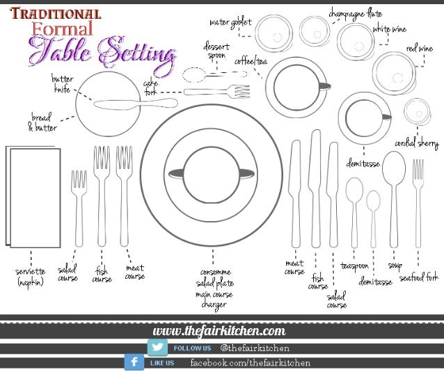 Traditional Formal Table Setting (The Fair Kitchen Tips)