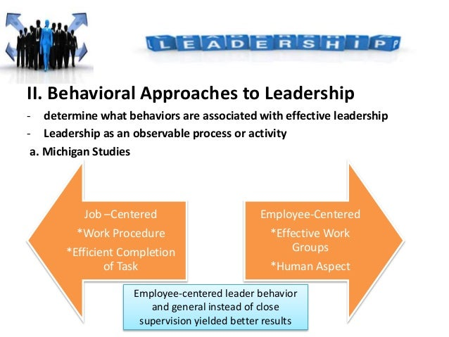 understanding leadership It is, of course, possible to lead without any understanding of the background or theories about leadership the general consensus about leadership, however, is that some understanding of alternative leadership styles supports learning and development, and will, ultimately, make you a better leader.