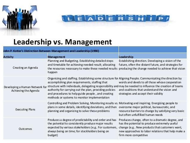 buy online: John Kotter Leadership Vs Management